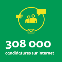 308 000 candidatures sur internet
